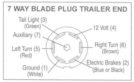 Haulmark Trailer Brake Wiring Diagram from www.johnsontrailerco.com